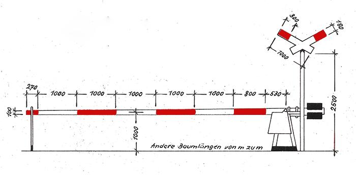 Bahnübergänge