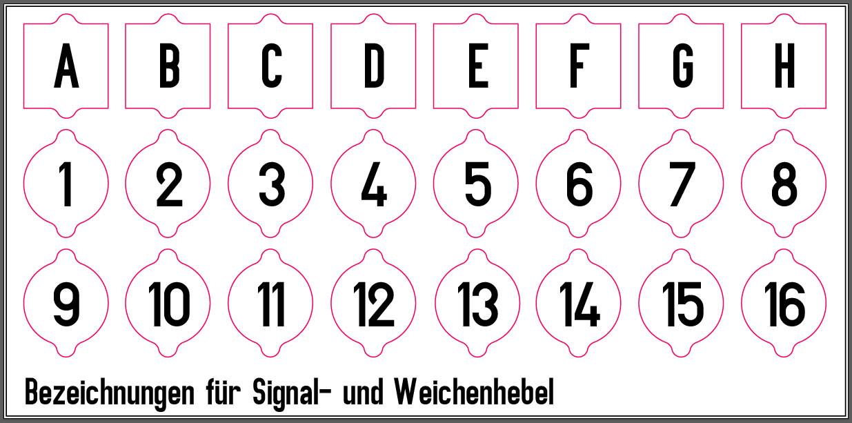 Abziehbilder für Weichen- und Signalhebel