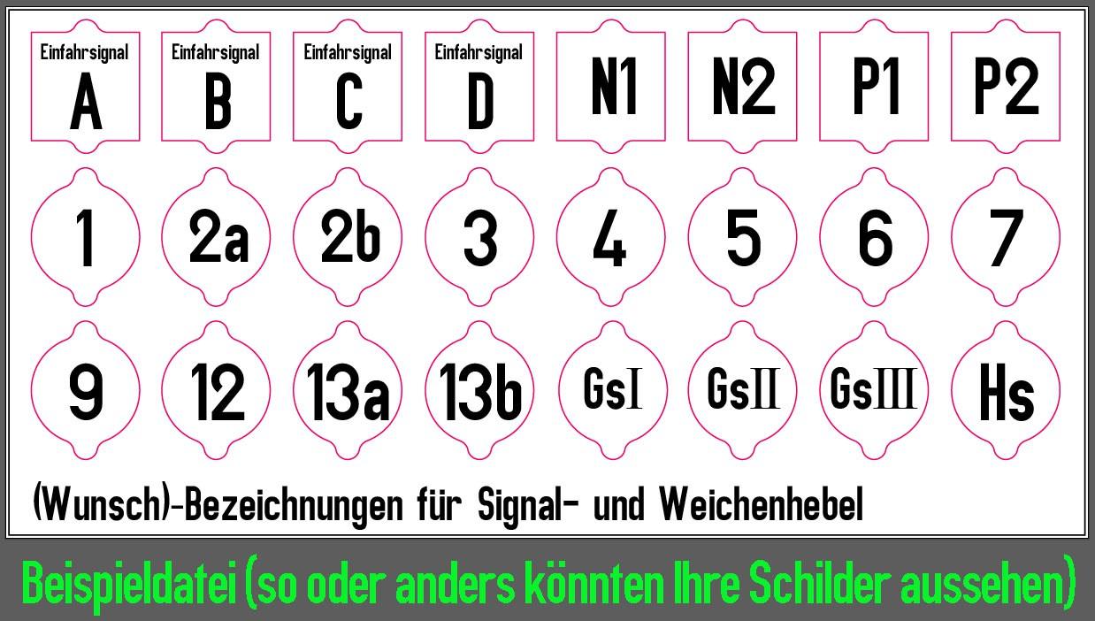 (Wunsch)-Abziehbilder für Weichen- und Signalhebel
